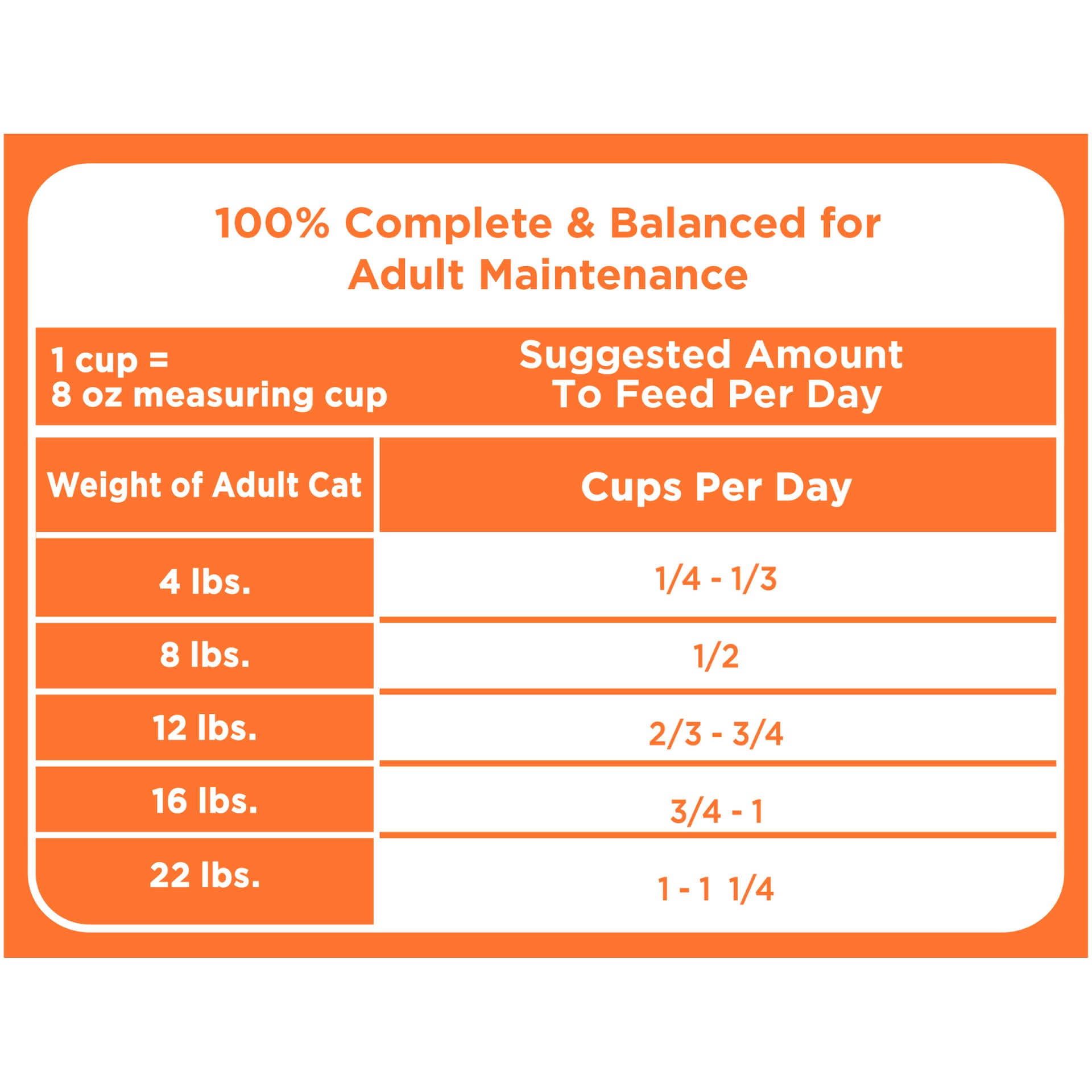 slide 10 of 10, IAMS Proactive Health Healthy Adult Dry Cat Food with Salmon & Tuna,